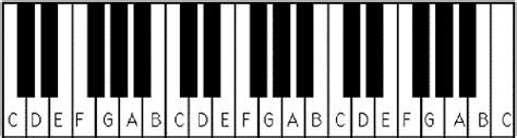 printable keyboard images printable keyboard layout for teaching piano printable