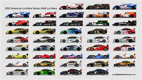 a spotter s guide wallpaper collection spotter guides