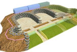 survival home plans earthship homes are bad ass and 100 sustainable green