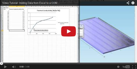 comsol multiphysics 174 livelink workflow best free home design idea