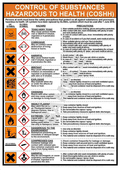 printable coshh poster coshh health safety a3 laminated poster workplace office