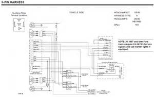the boss snow plow wiring diagram collections