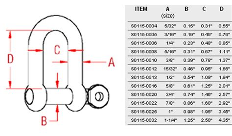size 5t measurements image gallery shackle sizes