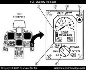 Fuel Quantity System F 15e Strike Eagle Fuel Quantity Indicating System
