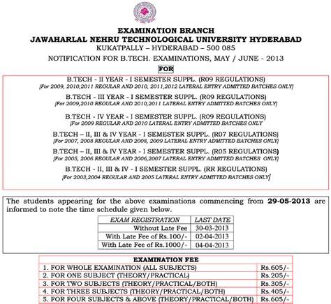 Jntu Mba 3rd Sem Results 2013 by Jntu Hyd Btech 2 1 3 1 4 1 Supple Fee Notification