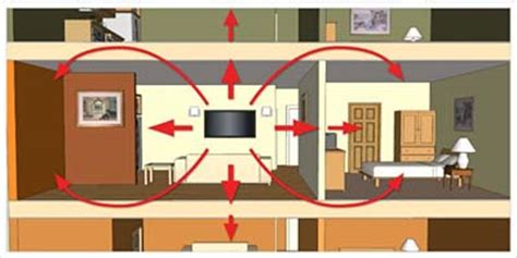 how to block noise from a room how to block out noise in bed