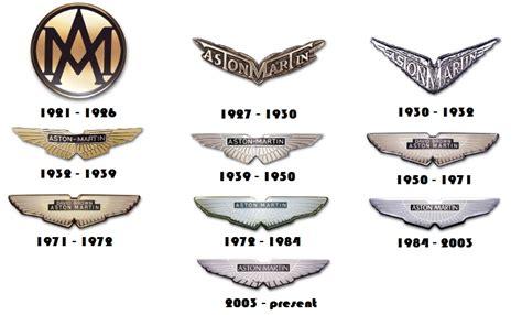 logo aston martin aston martin logo design history and evolution logorealm com