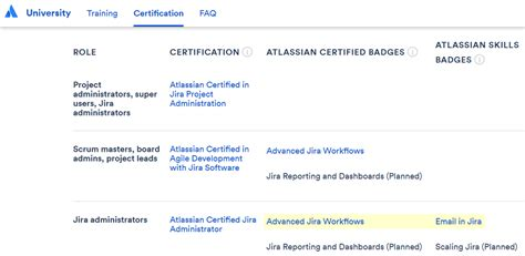 install jira service desk on jira software how to extend your jira administrator certification