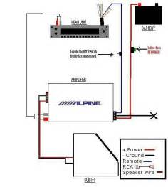 bmw e46 stereo wiring diagram bmw amazing wiring diagram