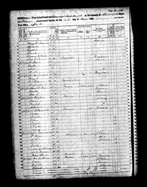 records from missouri newspapers 1854 1860 vol 1 books 1860 randolph county illinois census page 52 randolph