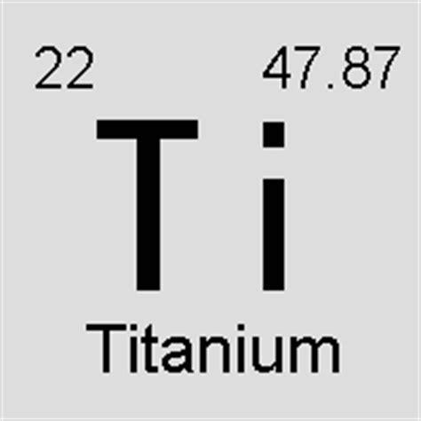 Titanium Element Symbol