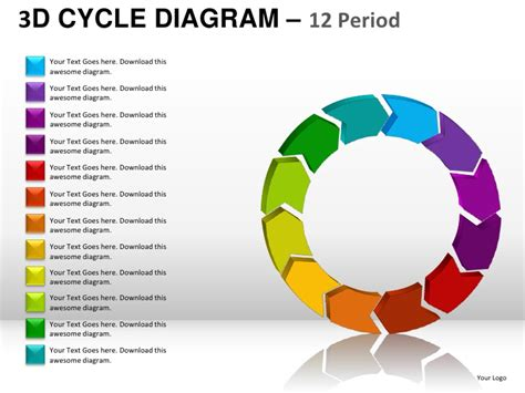 free powerpoint cycle diagrams 3d cycle diagram powerpoint presentation templates