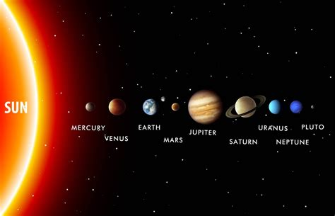 New Der One Way 4 Warna mercury the planet in the solar system facts about it