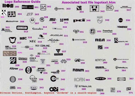 integrated circuits manufacturers logo integrated circuit manufacturers symbols 28 images wiring diagram symbols chart get free