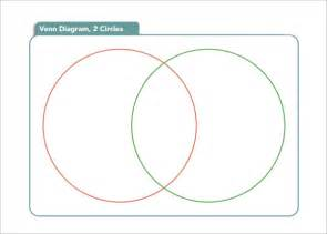 Venn Template by 36 Venn Diagram Templatees Free Premium Templates
