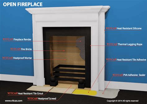 fireplace materials heat resistant materials for fireplaces and stoves vitcas