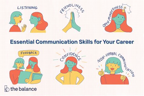 communication skills for workplace success