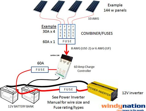 how properly fuse solar pv system web