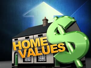 how record breaking home values impact potential home