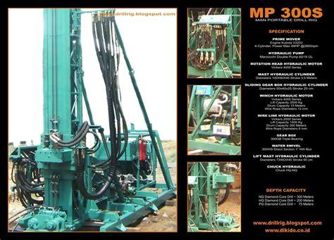 Bor Jacro jual mesin bor jacro 400 mp300s harga murah bandung oleh