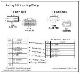 wiring diagram jeep wrangler jk wiring jeep free wiring