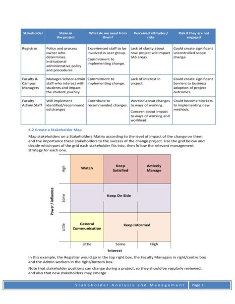 toolkit template stakeholder analysis toolkit free