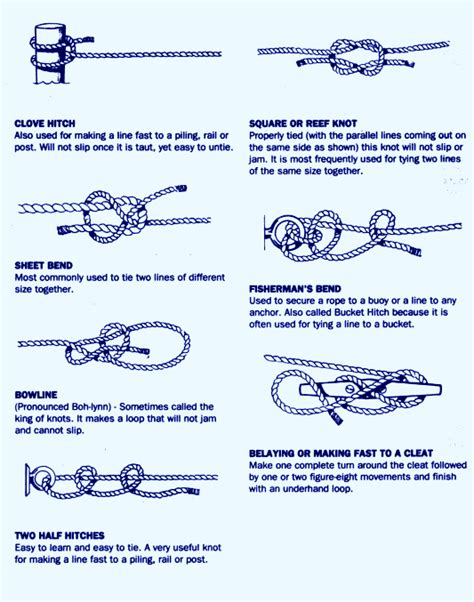 knots on a boat boating and sailing guide