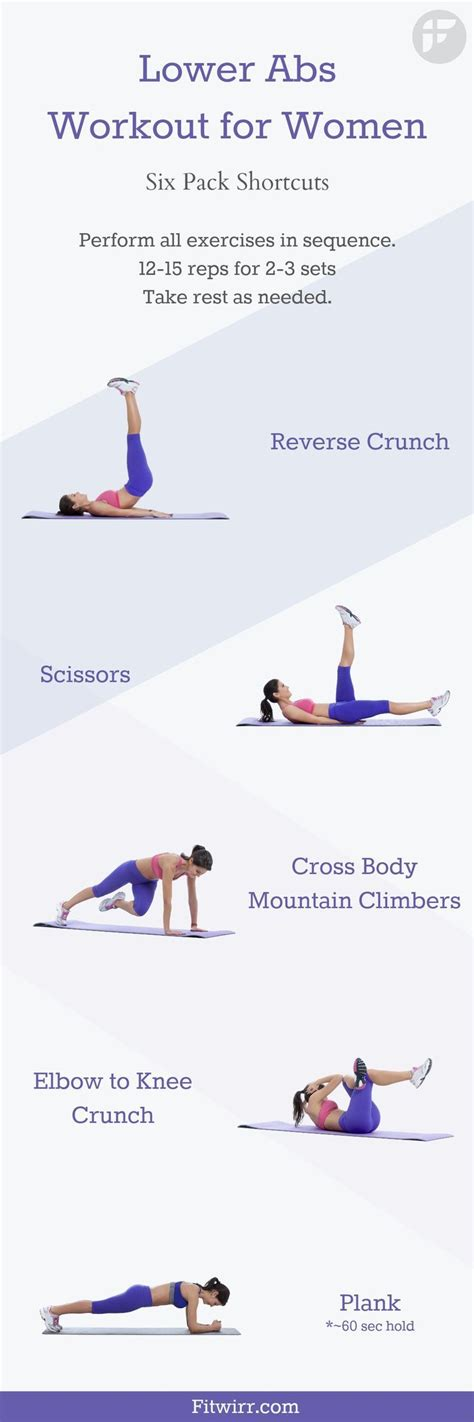 abs workout  women  ab workouts