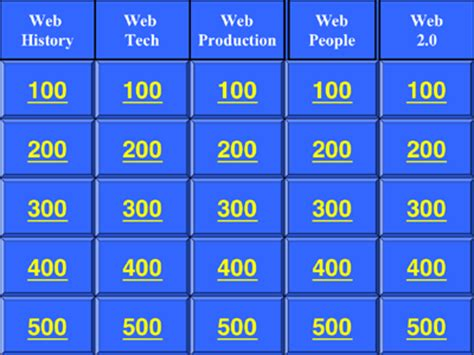 Introduce Jeopardy Jeopardy Ppt Template With