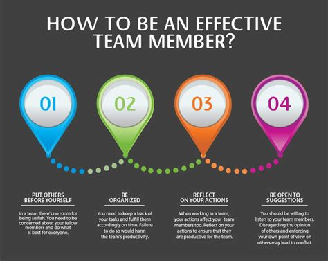 qualities that a team member should possess visual ly