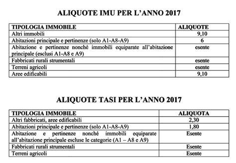 costo pagamento f24 in scadenza pagamento imu e tasi 2017