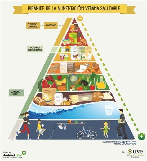 dieta vegetariana alimenti dieta vegetariana para deportistas
