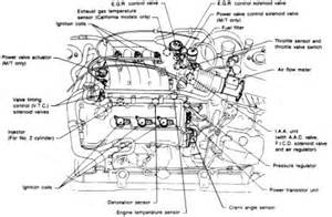 2000 Nissan Altima Fuel Filter Nissan Fuel Filter Diagram Get Free Image About Wiring