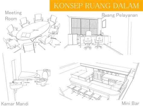 layout laundry hotel bintang 4 denah layout furniture perancangan hotel bintang 4