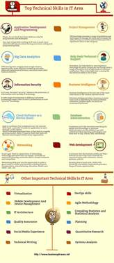 technical skills list definition exles