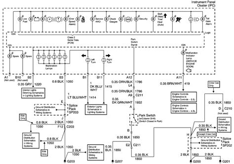 auto manual repair 2001 chevrolet blazer instrument cluster chevy s10 instrument cluster wiring diagram chevy get free image about wiring diagram
