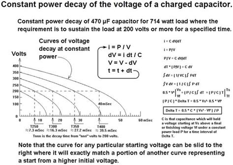 capacitor discharge and radioactive decay capacitor voltage decay at constant power dunn consultant ambertec p e p c ieee