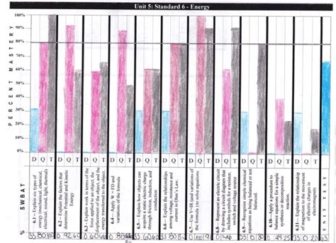 Student Data Tracking Template Templates Data Lat 18 361 Template