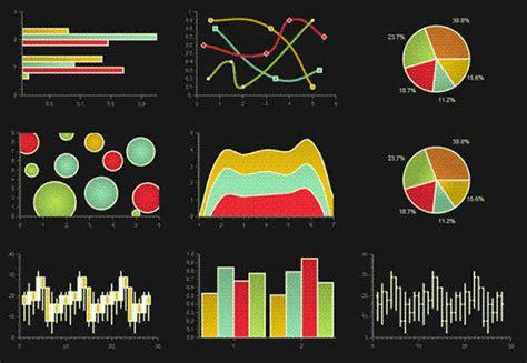 dojo widget tutorial image search results dojo charts tutorial image search results