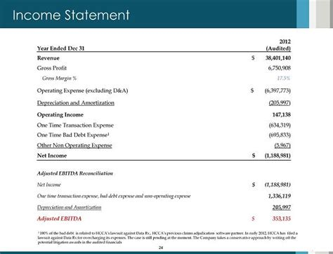 Sections Of An Income Statement by Appendix 4 Section