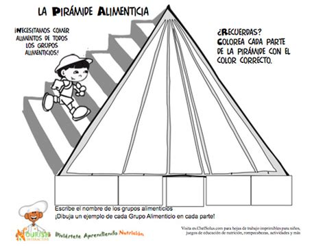 printable version of food pyramid food pyramid for kids coloring page entertainment