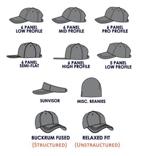 baseball cap crown types cncaps