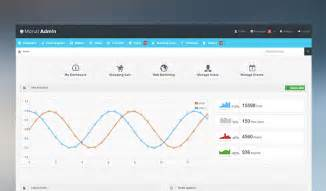 26 best free html5 bootstrap admin dashboard templates