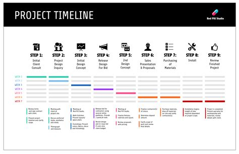 15 Project Plan Templates To Visualize Your Strategy Goals And Progress Venngage Project Schedule Chart Template