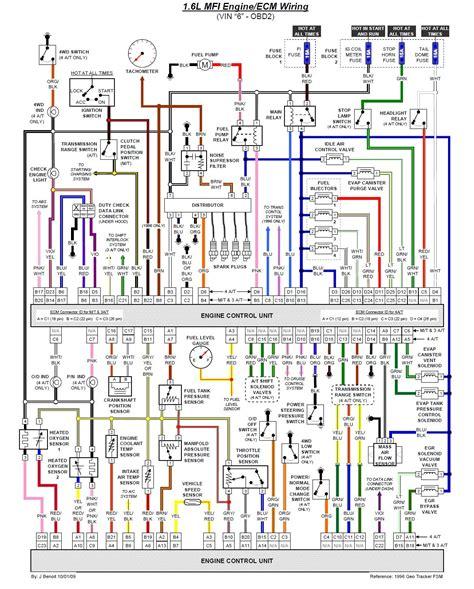 swap wiring suzuki club uk