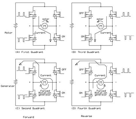 regenerative braking of dc series motor regenerative braking in dc series motor caferacer 1firts