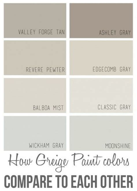 the best benjamin greige paint colors and how they compare to each other diy home