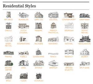 types of design styles different types of homes styles house design plans
