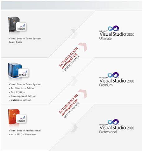 visio standard vs premium visio professional vs premium 2010 best free home