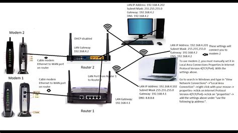 Wireless Router Wiring Diagram Deltagenerali Me Wireless Router Wiring Diagram Within Roc Grp Org